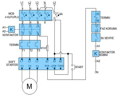 abb soft starter psr wiring diagram images abb soft starter abb circuit wiring diagram picture