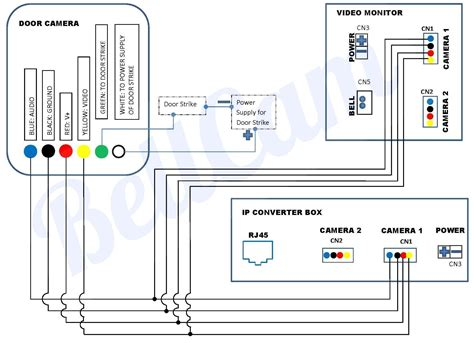 adt alarm wiring diagram adt image wiring diagram adt alarm system wiring diagram images adt honeywell alarm panel on adt alarm wiring diagram