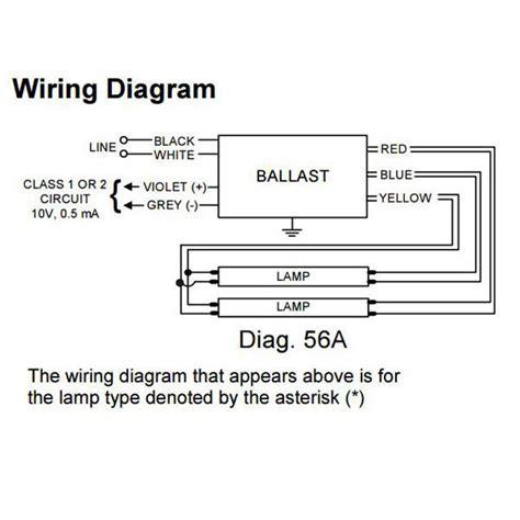 advance mark 10 dimming ballast wiring diagram images advance mark 10 ballast wiring diagram advance get