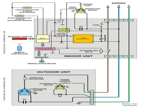 air conditioning wiring diagram images wiring diagram air air conditioning wiring diagram google sites