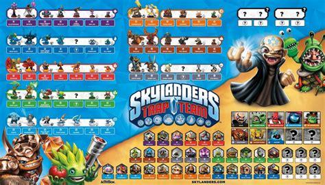 All Skylanders Characters from Skylanders Trap Team SCL