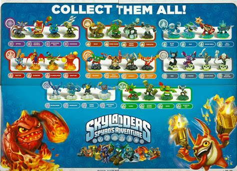 All Skylanders Characters from Spyro s Adventure SCL