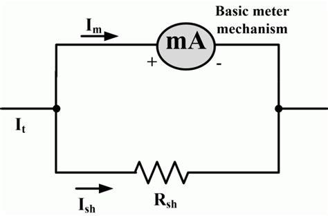 voltmeter ammeter circuit diagram images digital dc ammeter using ammeter circuit diagram ammeter circuit wiring diagram