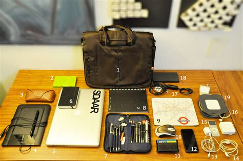 An Architect s tool bag Life of an Architect