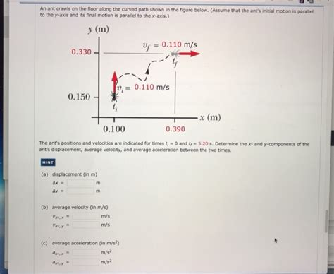 An ant in the carpet is a Answers