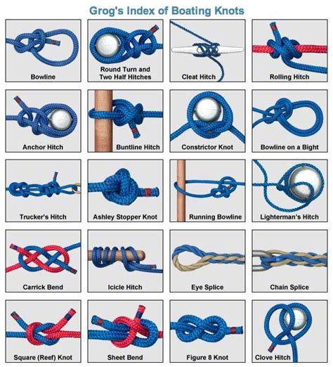 Animated Boating Knots by Grog How to Tie Knots
