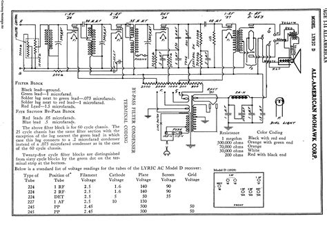 pioneer premier radio wiring diagram images pioneer premier radio wiring diagram antique radio schematics and capacitors for tube radios