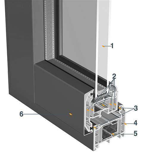 Architech Windows Canberra Window Replacement