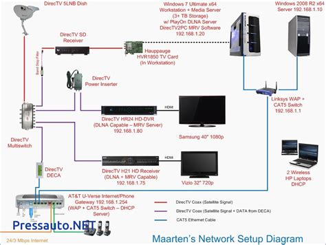 uverse house wiring diagram uverse image wiring at t u verse tv wiring diagram images on uverse house wiring diagram