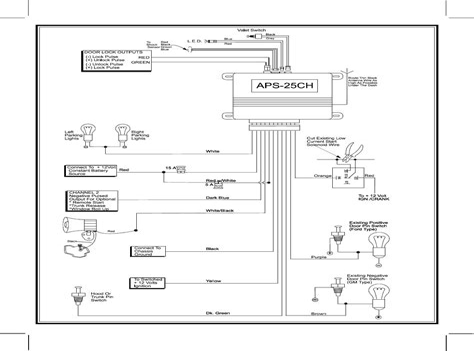 audiovox car wiring diagram images alarm wiring diagram audiovox radio wiring audiovox wiring diagrams online