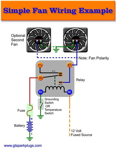 automotive electric fan relay wiring diagram images cooling fan automotive fan relay wiring automotive wiring diagram