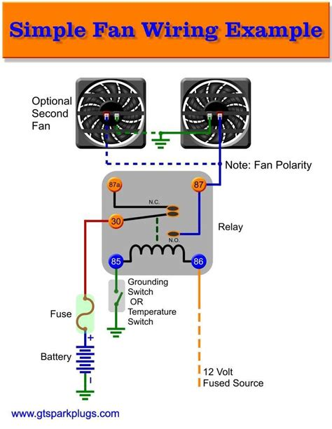 automotive electric fan relay wiring diagram images cooling fan automotive electric fan wiring automotive circuit and