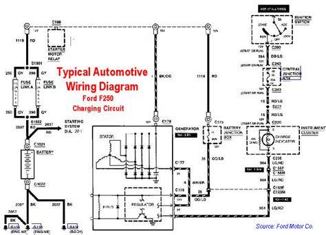 automotive wiring diagrams basic symbols automotive automotive wiring diagram symbol meanings images on automotive wiring diagrams basic symbols