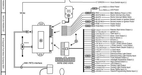 prestige alarm wiring diagram prestige wiring diagrams online auto page alarm wiring diagram images skeeter wiring diagram home
