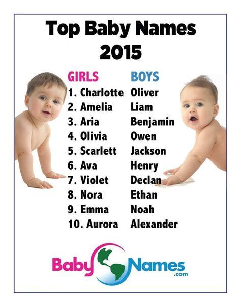 Baby Blogs BabyNames