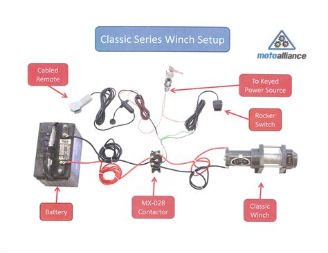 badland winch wiring diagram images badland atv winch wiring diagram