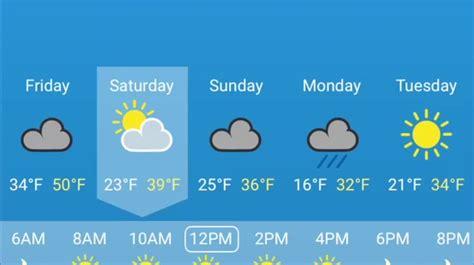 Barmouth Wales United Kingdom 14 day weather forecast