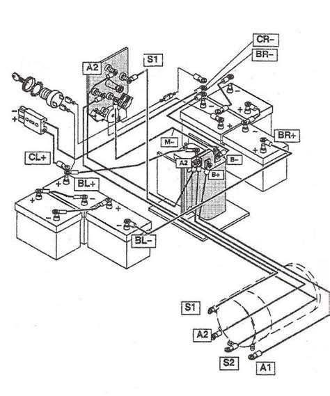 wiring diagrams for yamaha golf cart electric images yamaha golf basic ezgo electric golf cart wiring and manuals