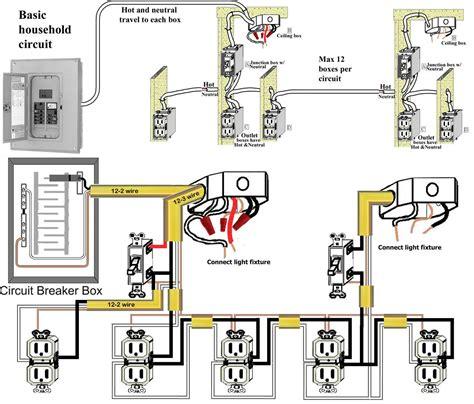 basic home electrical wiring diagram basic image basic house electrical wiring diagram basic auto wiring diagram on basic home electrical wiring diagram