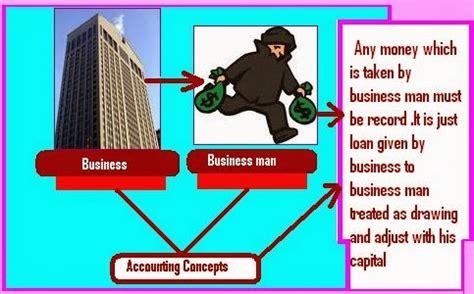 Basis of accounting Wikipedia