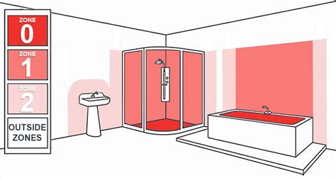 wiring diagram for bathroom fan isolator switch images switch in bathroom zones explained 17th edition amendment 3