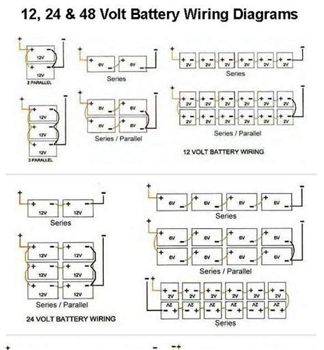 24 volt battery cable diagram images solar panel cable connector battery wire diagram survival monkey forums