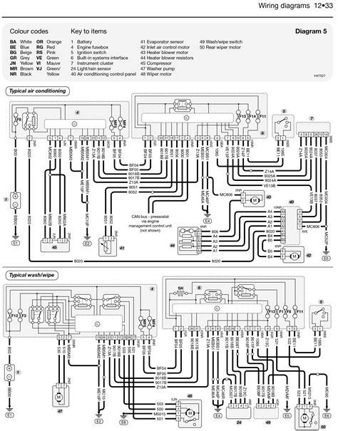 citroen berlingo wiring diagram radio images citroen berlingo van berlingo wiring diagram all about wiring diagram