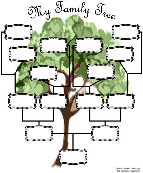 Blank Family Trees Templates Family Tree Template