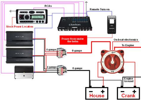 wiring diagram boat stereo wiring image wiring diagram wiring diagram for a boat stereo wiring image on wiring diagram boat stereo