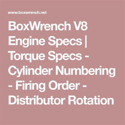 BoxWrench V8 Engine Specs Torque Specs Cylinder