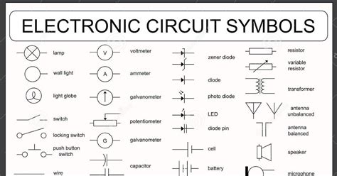 building wiring diagram symbols images floor plan furniture building wiring diagram symbols