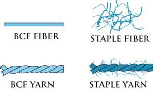 Bulk Continuous Filament BCF vs Stape Fiber Carpet