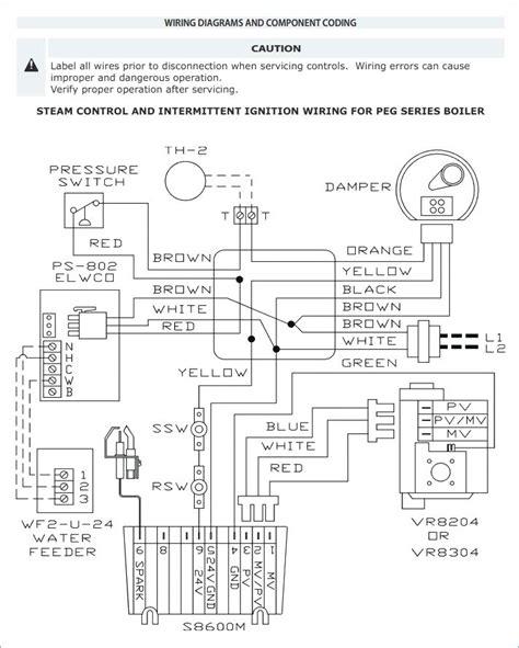 burnham steam boiler wiring diagram images burnham boiler wiring diagram car repair manuals and