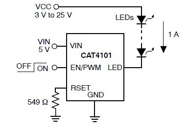 CAT4101 LED Driver 1 A Constant Current with PWM