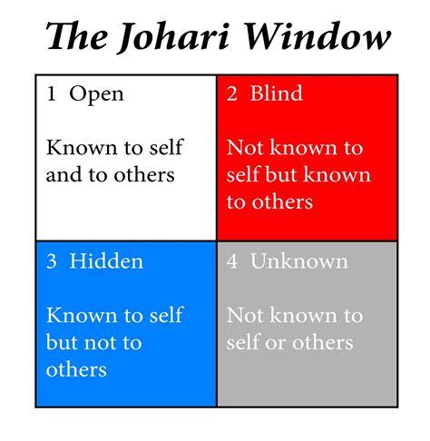CHAPTER 5 Johari Window