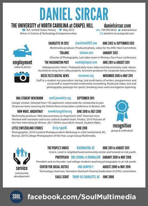 CVtips Resumes CV writing CV samples and Cover