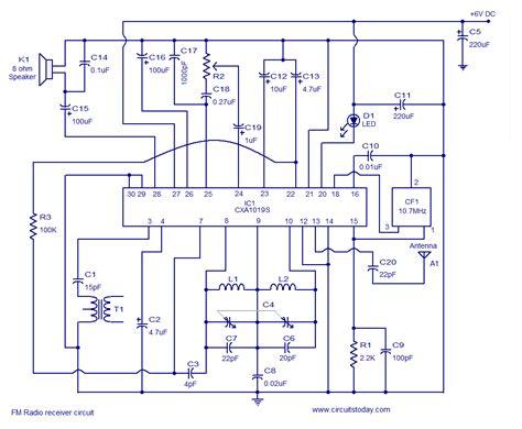 CXA1019 FM Radio Circuit Diagram Electronic Circuits