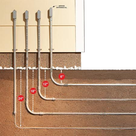 Calculating How Deep to Bury Outdoor Electrical Wire