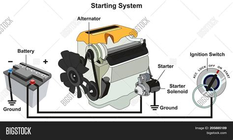 auto charging system wiring diagram images 1998 honda cr v charging system diagram car wiring diagram and schematic