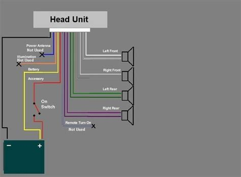Car Stereo Wiring Diagrams Director