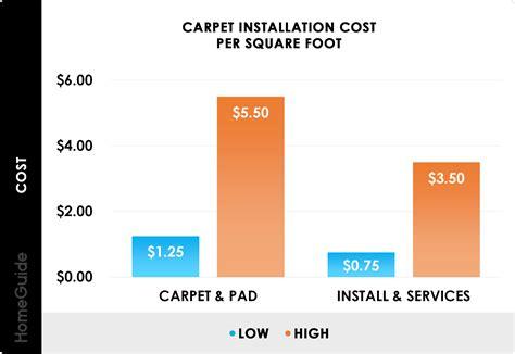 Carpet Installation Cost Compare Installation Estimates
