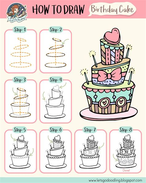 Cartoon Birthday Cake Step by Step Drawing Lesson