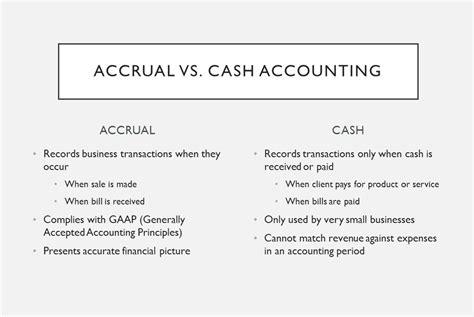 Cash vs Accrual Accounting Nolo