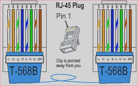 rj45 568b wiring diagram images rj45 cat 6 wiring diagram rj cat 5 568b wiring diagram excavator parts and wiring