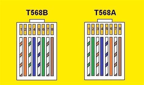 Cat5 Wiring Code
