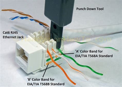 cat6 wiring diagram wall plate images rj45 wall jack wiring cat6 cable wiring which wallplate keystone jack wiring
