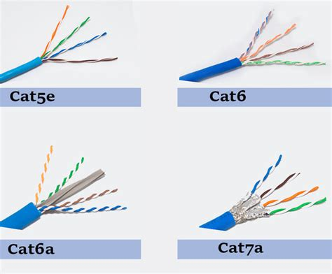 cat3 phone wiring diagram cat3 image wiring diagram home phone wiring diagram using cat5 cable images on cat3 phone wiring diagram