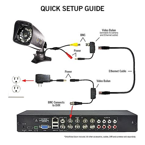 security dome camera wiring diagram images wireless dome ip cctv security cameras wiring cctv wiring diagram and