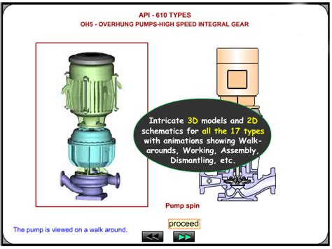 Centrifugal Pump Troubleshooting Guide