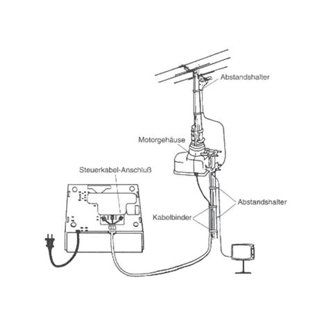 channel master rotor wiring diagram images vhf uhf tv antenna channel master rotor wiring diagram channel wiring